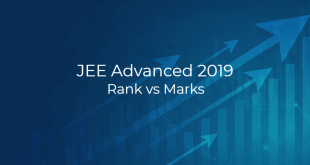 JEE Advanced 2019 Rank vs Marks